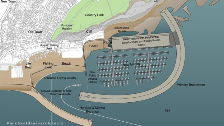 Harbour and marina plan is dead!